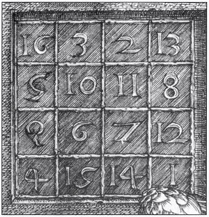 Melencolia I - Detail of the magic square