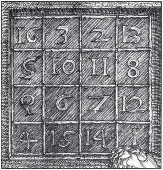 Magic square - Detail of Melencolia I