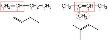 Nomenclatura IUPAC alcheni