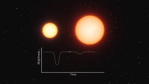 Picha:Artist's impression of eclipsing binary.ogv