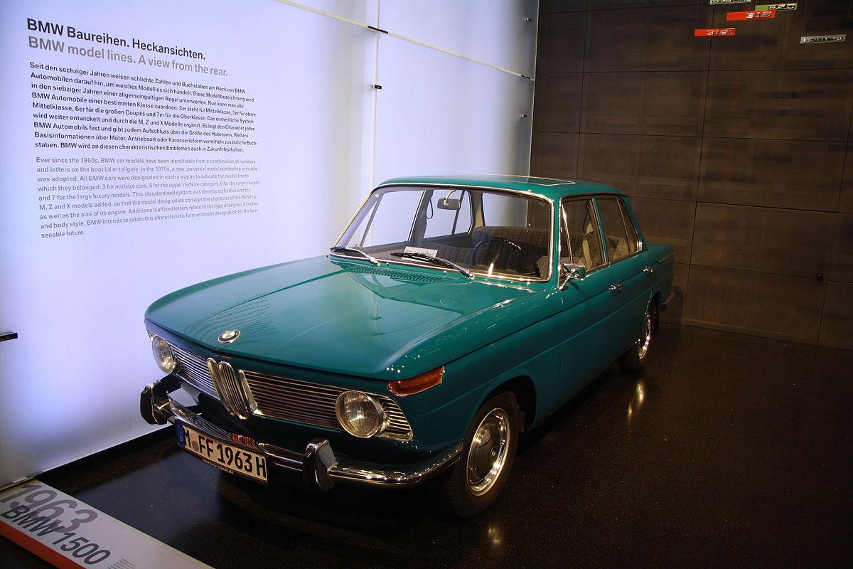 Px Bmw In Bmw Museum In Munich C Bayern