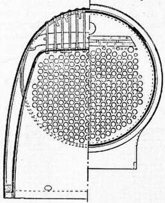 Belpaire firebox - Pacific-type flat-topped inner firebox