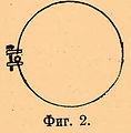 Brockhaus-Efron Oscillation 2.jpg