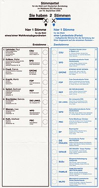 Ballot for electoral district 252, Würzburg. Constituency vote on left, party list vote on right. Top five persons on each party list are named on the ballot.