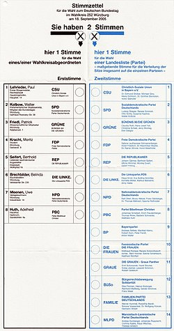 definition of ballot