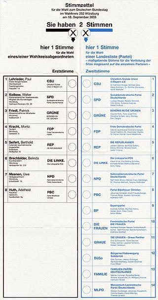 320px-Bundestagswahl_05_stimmzett.jpg