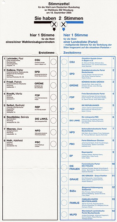 Ballot for electoral district 252, Wurzburg, for the 2005 German federal election. Constituency vote on left, party list vote on right. Bundestagswahl 05 stimmzett.jpg