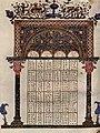 Byzantinischer Maler um 1020 002.jpg