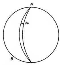 Calculus of Variations Harris Hancock Article 107 graphic.png