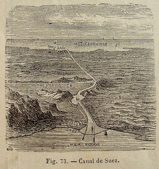 Canal-suez