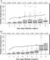 Cardiocephaloides longicollis fish rate.jpg