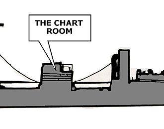 SS English Trader - The Chart Room
