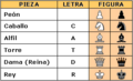 Chess pieces (spanish).png