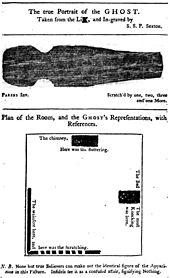 An illustration of an oblong and vaguely human-shaped piece of wood, viewed from the top, and a plan view diagram of the haunted room.
