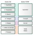Comparaison des modèles OSI et TCP IP.png
