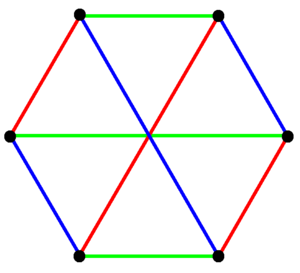 Complete bipartite graph - Image: Complex polygon 2 4 3