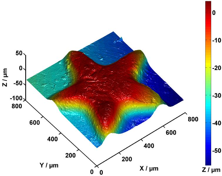 File:Confocal measurement of 1-euro-star 3d.png