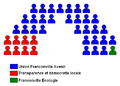 Conseil municipal de Franconville 2001.PNG