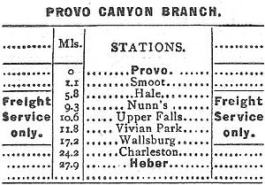 Heber Valley Railroad - Provo Canyon Branch timetable of the Denver & Rio Grande Western in 1956