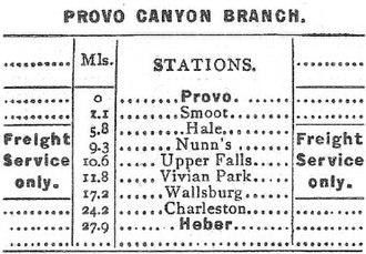 Heber Valley Railroad - Provo Canyon Branch timetable of the Denver & Rio Grande Western in 1956