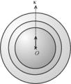 Diffraction poudre reseau reciproque.png