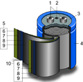 Electric double-layer capacitor (Activated carbon electrode - Tube type).PNG