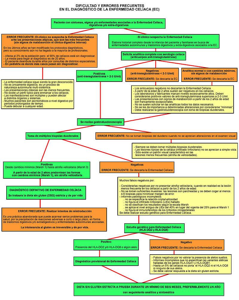 tratamiento casero acido urico acidi urici alti gravidanza la cebolla es mala para el acido urico
