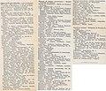 Fresnoy-le-Grand Annuaire 1954.jpg
