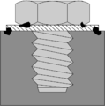 Galvanic-corrosion scheme.png