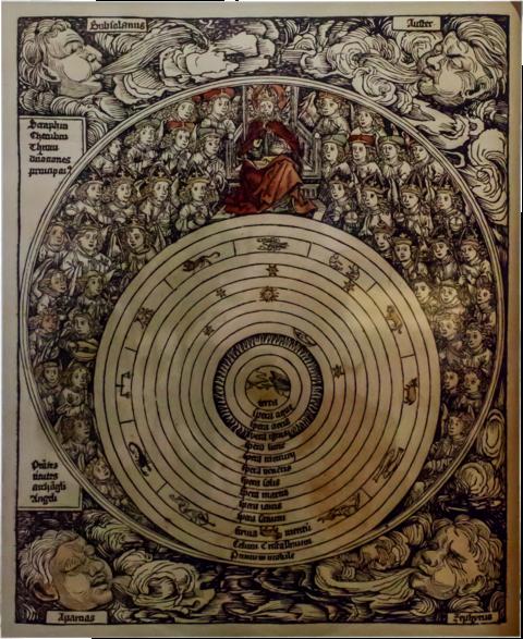 Geozentrisches Weltbild im Mittelalter image source