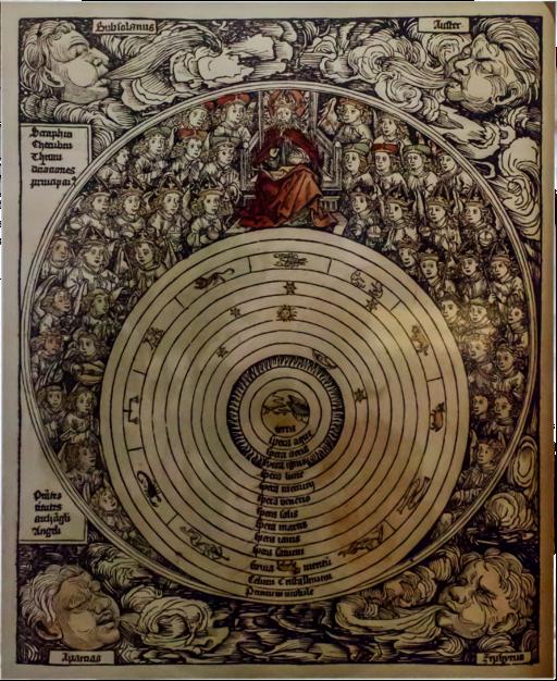 Geocentric universe - Hartmann Schedel - Liber chronicarum mundi - 1493