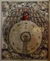 Geocentric universe - Hartmann Schedel - Liber chronicarum mundi - 1493.png