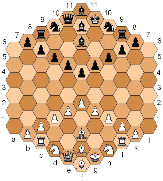 Glinski Chess Setup