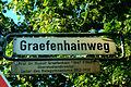 Graefenhainweg Hannover Waldhausen Prof. Dr. Rudolf Graefenhein Oberstudiendirektor Leiter des Ratsgymnasiums 1912-1932.jpg