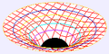 Gravitation space source (elaboration).png