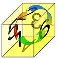 Groupe Rotation.jpg