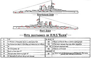 HMS Tiger (1913) - An early, and not necessarily reliable, diagram showing shell hits sustained at Jutland