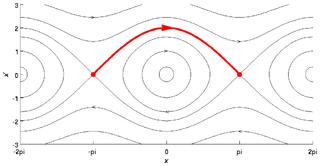Heteroclinic orbit
