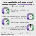 How easy is the software to use?.png