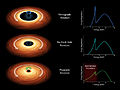 How to Measure the Spin of a Black Hole.jpg
