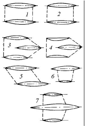 Multihull - Image: Hull arrangements for multihull ships