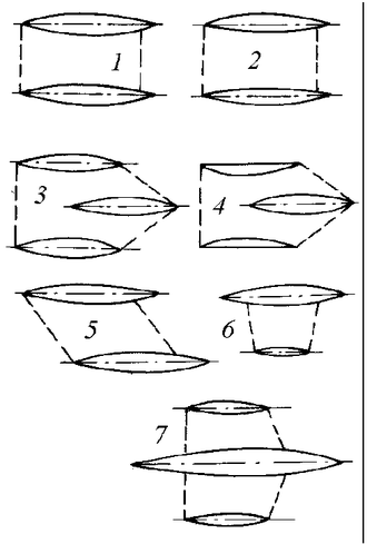 Multihull - Image: Hull arrangements for multihull ships