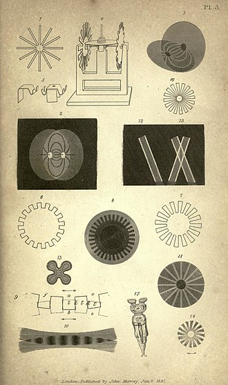 Persistence of vision - Illustrations of Michael Faraday's experiments with rotating wheels with cogs or spokes (1831)
