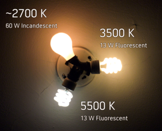 Color temperature - Color temperature comparison of common electric lamps