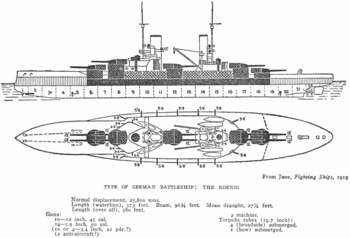 Schematics for this type of battleship; the ships mount five gun turrets, two forward, one in the center between two smoke stacks, and two aft
