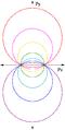 Kepler hodograph family.png