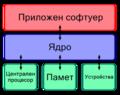 Kernel layout bg.png