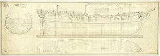 HMS Latona (1781) - Image: LATONA 1781 RMG J5440