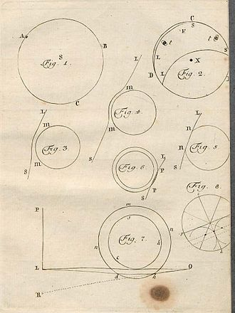 "Transit of Venus - Diagrams from Mikhail Lomonosov's ""The Appearance of Venus on the Sun, Observed at the St. Petersburg Imperial Academy of Sciences On 26 May 1761"""