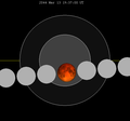Lunar eclipse chart close-2044Mar13.png